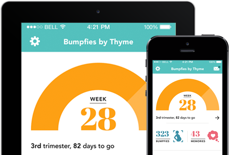 Due Date Calculator | Pregnancy Tips | Thyme Maternity